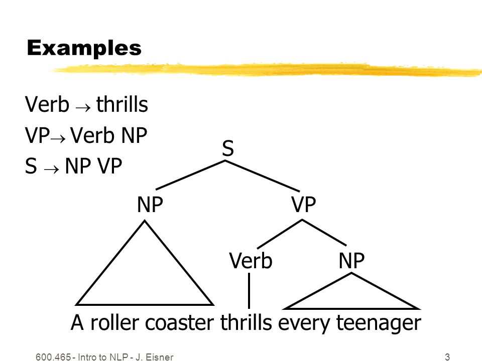 600.465 - Intro to NLP - J. Eisner3 Examples NPVerb VPNP S A roller coaster thrills every teenager Verb  thrills VP  Verb NP S  NP VP