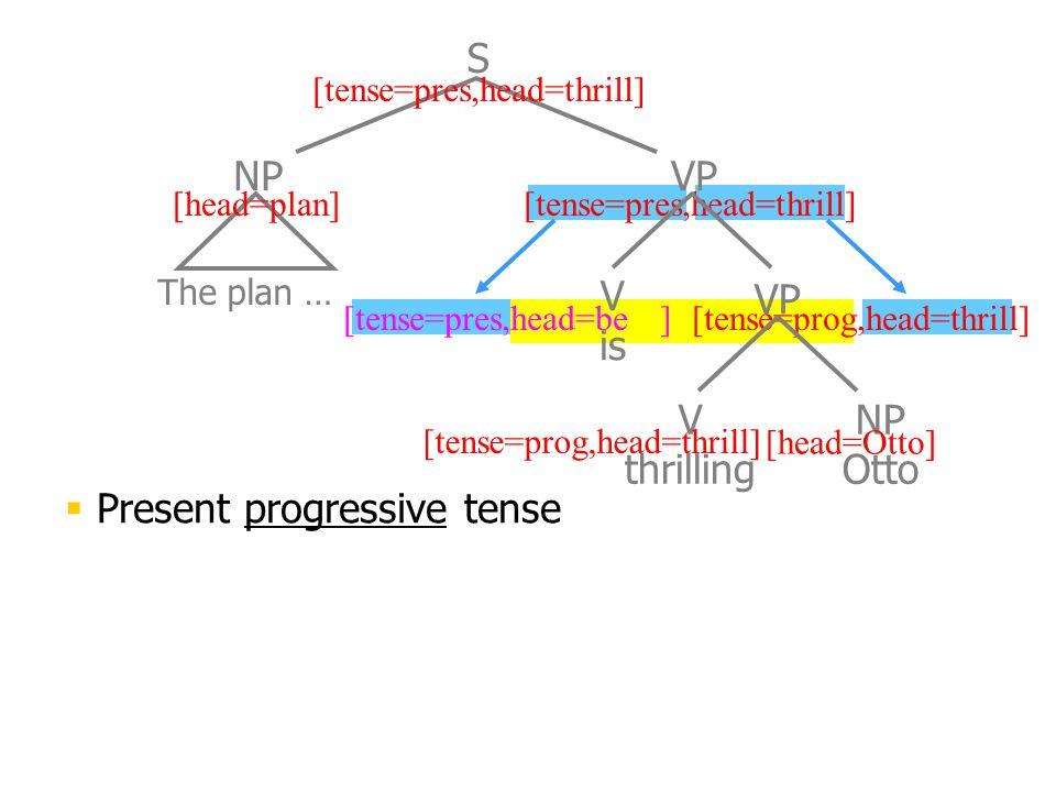 The plan … NPVP S [head=plan][tense=pres,head=thrill] V is VP [tense=prog,head=thrill][tense=pres,head=be ] V thrilling NP Otto [head=Otto] [tense=pro