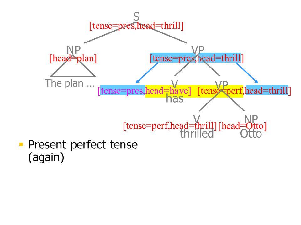 The plan … NPVP S [head=plan][tense=pres,head=thrill] V has VP [tense=perf,head=thrill][tense=pres,head=have] V thrilled NP Otto [head=Otto] [tense=perf,head=thrill]  Present perfect tense (again)