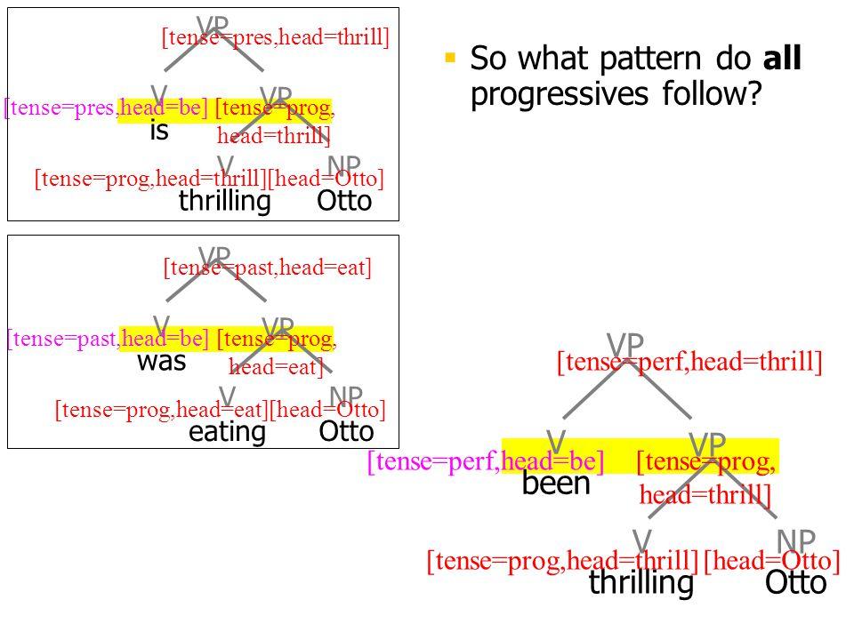 V been VP V thrilling NP Otto VP [head=Otto][tense=prog,head=thrill] [tense=prog, head=thrill] [tense=perf,head=thrill] [tense=perf,head=be]  So what pattern do all progressives follow.