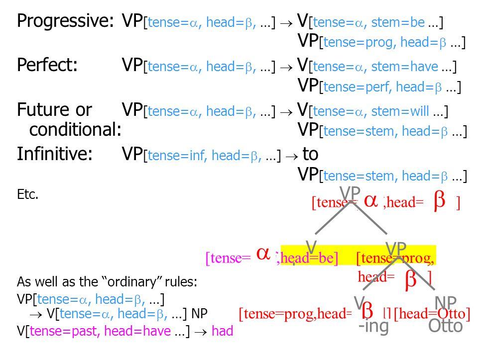 V been [head=Otto][tense=prog,head=thrill] [tense=prog, head=thrill] [tense=perf,head=thrill] [tense=perf,head=be] Progressive:VP [tense= , head= , …]  V [tense= , stem=be …] VP [tense=prog, head=  …] Perfect:VP [tense= , head= , …]  V [tense= , stem=have …] VP [tense=perf, head=  …] Future orVP [tense= , head= , …]  V [tense= , stem=will …] conditional:VP [tense=stem, head=  …] Infinitive:VP [tense=inf, head= , …]  to VP [tense=stem, head=  …] Etc.