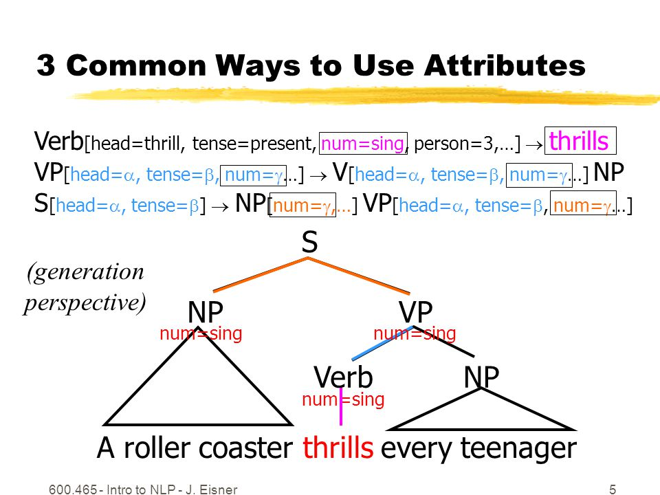 Log-Linear Models of Rule Probabilities S[head=thrill, tense=pres, …]  NP[head=plan, num=1, animate=no, …] VP[head=thrill, tense=pres, num=1, …]  Some features that might fire on this …  The raw rule without attributes is S  NP VP.