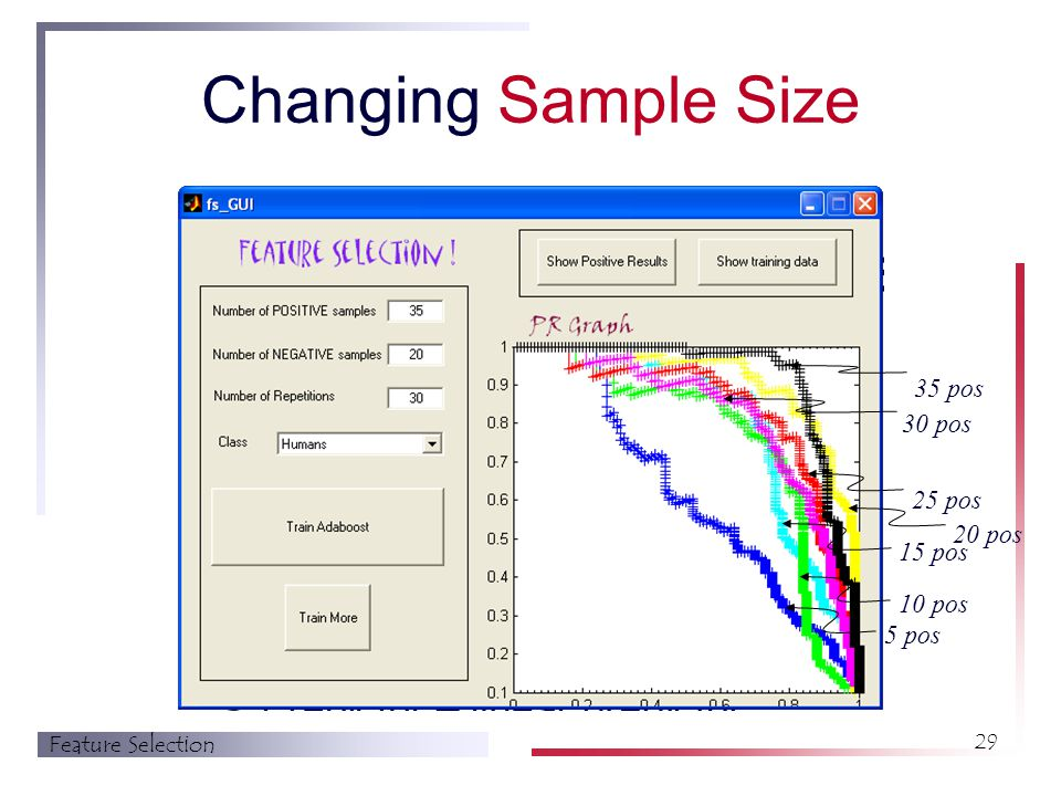 Feature Selection 29 Changing Sample Size 5 pos10 pos 15 pos 20 pos25 pos 30 pos 35 pos