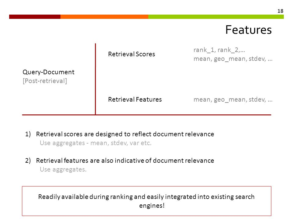 18 Features Query-Document [Post-retrieval] Retrieval Scores rank_1, rank_2,… mean, geo_mean, stdev, … Retrieval Featuresmean, geo_mean, stdev, … 1)Retrieval scores are designed to reflect document relevance Use aggregates - mean, stdev, var etc.