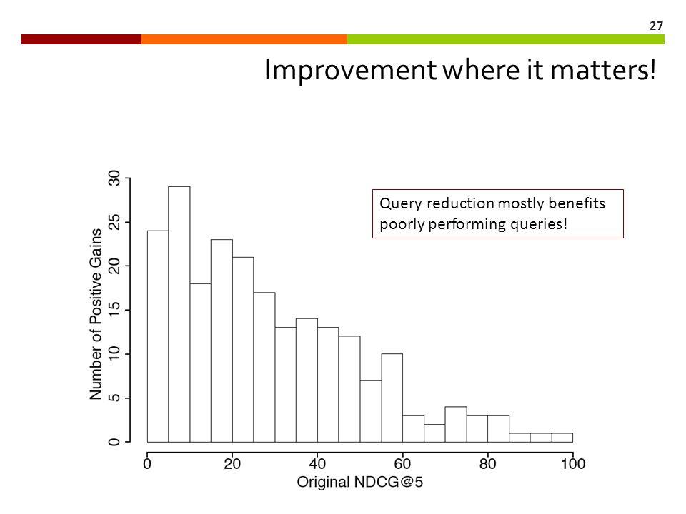 27 Improvement where it matters! Query reduction mostly benefits poorly performing queries!