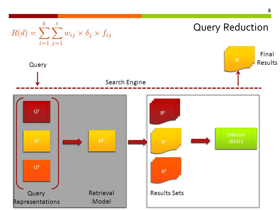 M*M* Retrieval Model Results Sets R2R2 R3R3 R1R1 Selector (REEF) R2R2 Final Results Query Search Engine Q1Q1 Q2Q2 Q3Q3 Query Representations 8 Query Reduction