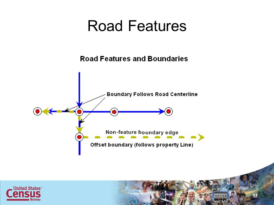Road Features 17