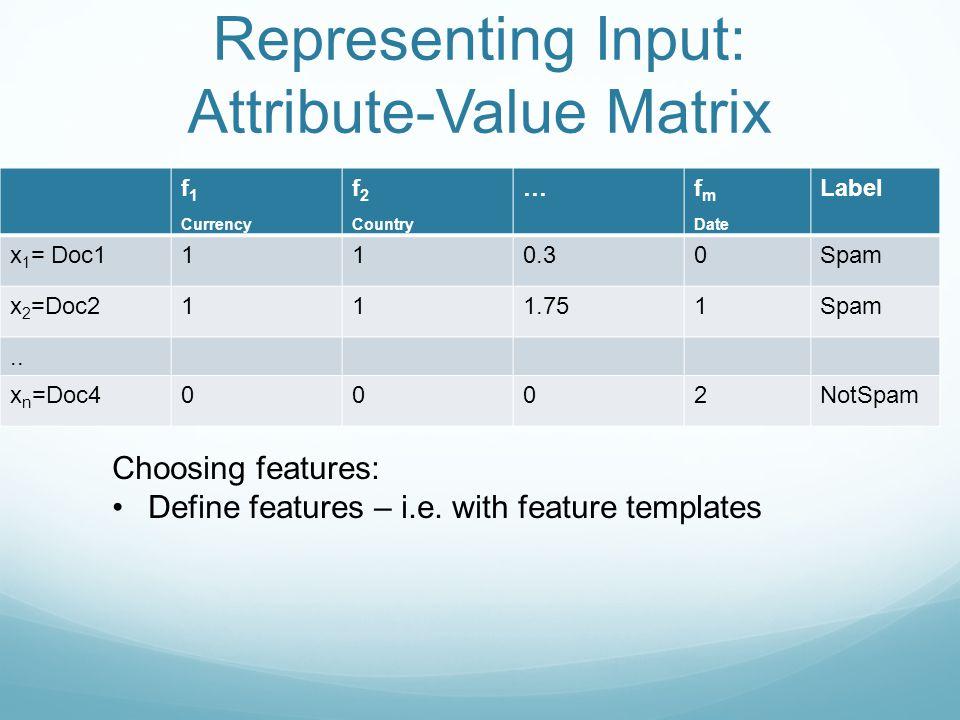 Representing Input: Attribute-Value Matrix f 1 Currency f 2 Country …f m Date Label x 1 = Doc1110.30Spam x 2 =Doc2111.751Spam..