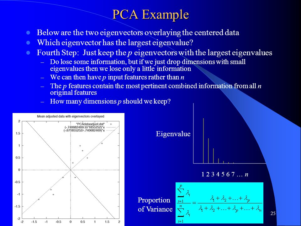 PCA Example Below are the two eigenvectors overlaying the centered data Which eigenvector has the largest eigenvalue.