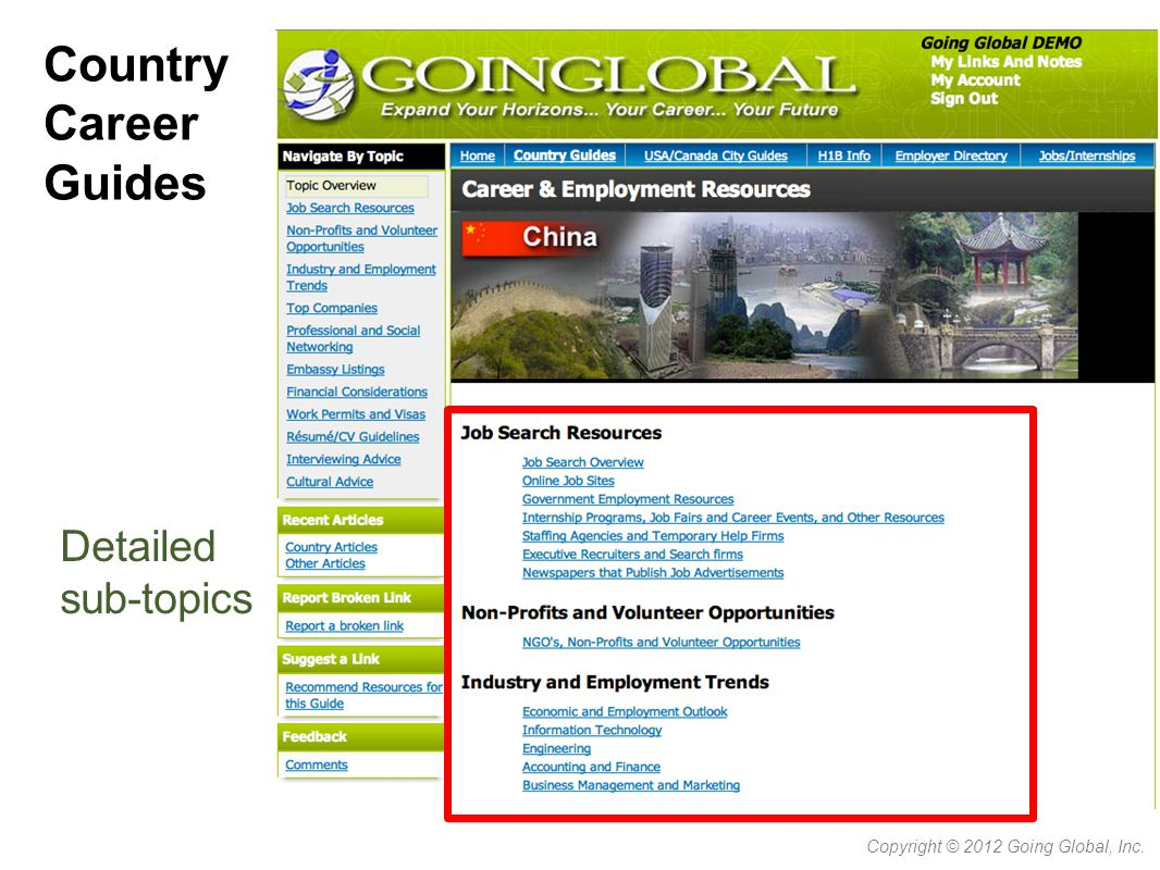 Country Career Guides Detailed sub-topics Copyright © 2012 Going Global, Inc.
