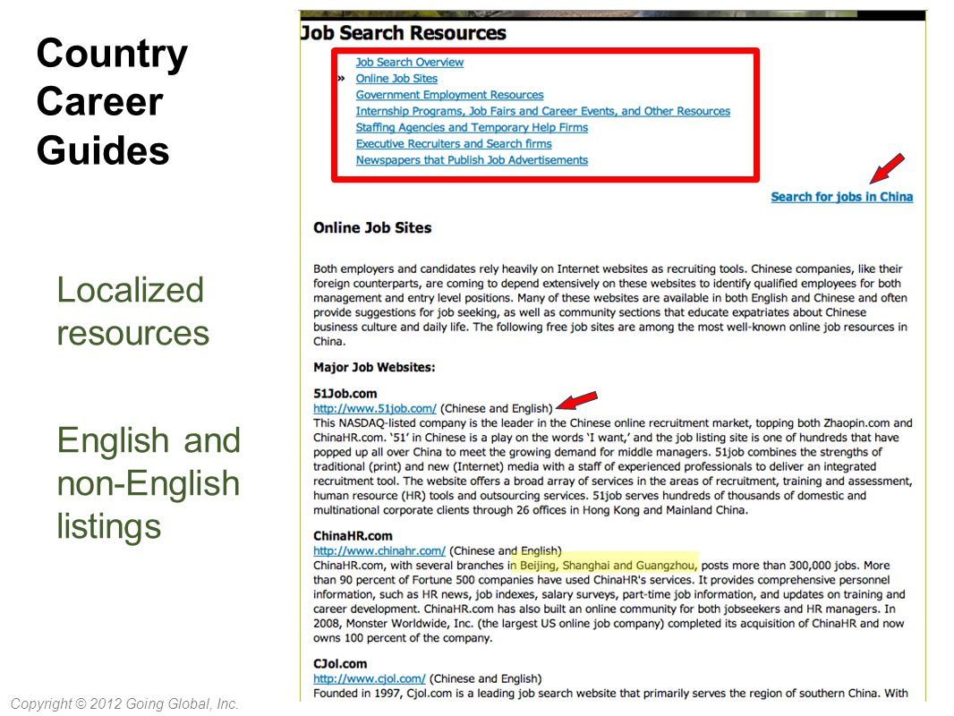 Country Career Guides Localized resources English and non-English listings Copyright © 2012 Going Global, Inc.