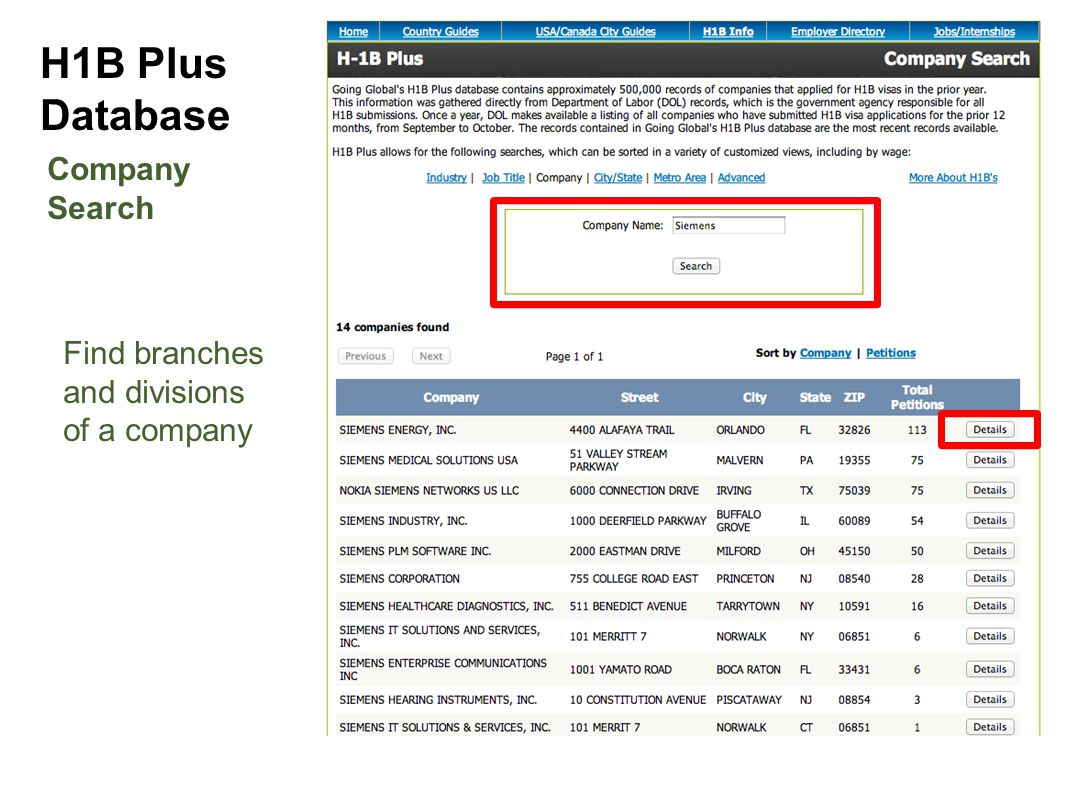 H1B Plus Database Company Search Find branches and divisions of a company