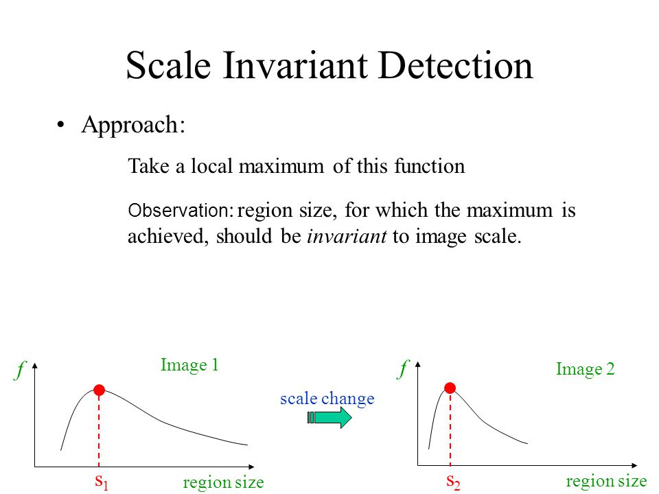 Scale Invariant Detection Approach: scale change f region size Image 1 f region size Image 2 Take a local maximum of this function Observation : regio