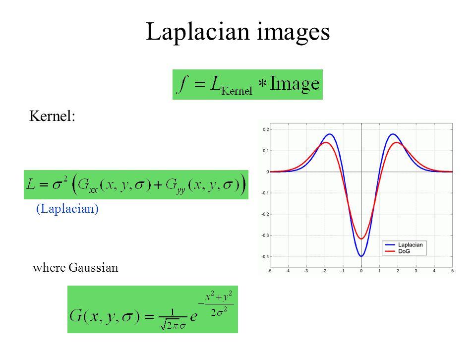 Laplacian images Kernel: where Gaussian (Laplacian)