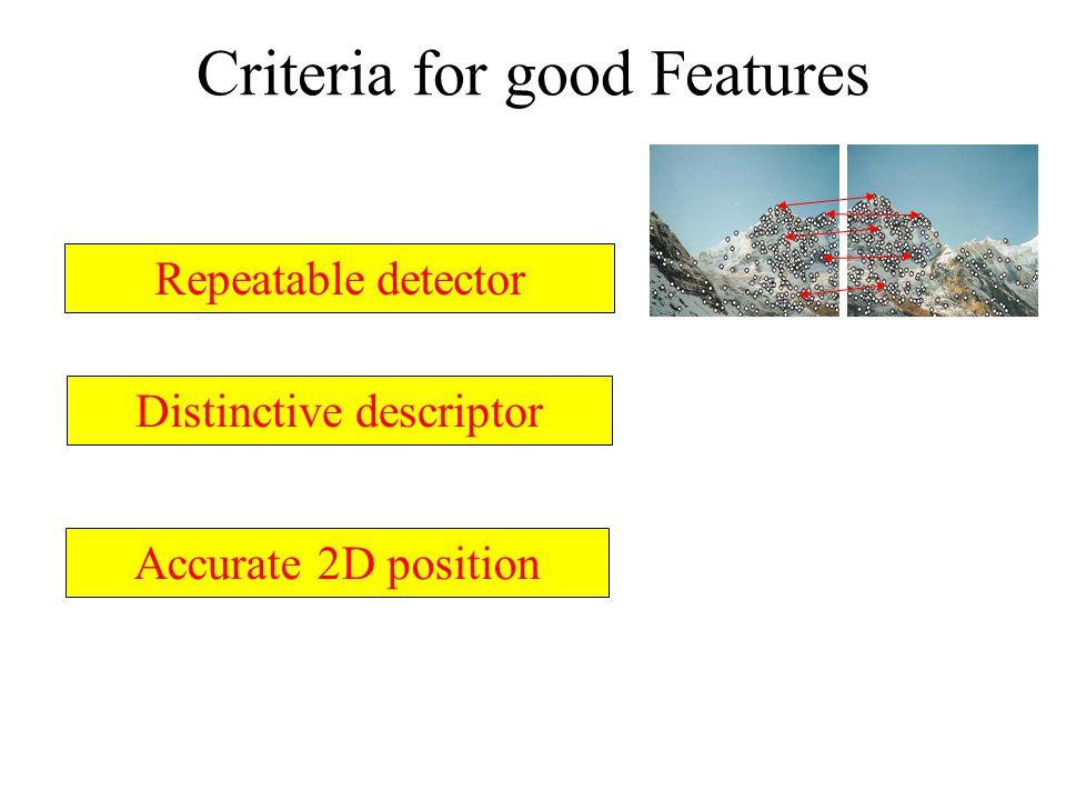 Criteria for good Features Repeatable detector Distinctive descriptor Accurate 2D position