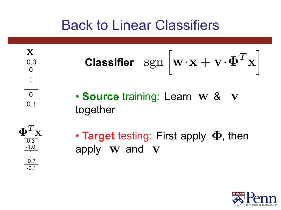 Back to Linear Classifiers 0.3 0 0......0.1 0.3 0.7......
