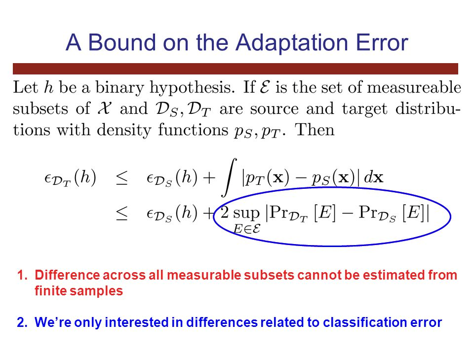 A Bound on the Adaptation Error 1.Difference across all measurable subsets cannot be estimated from finite samples 2.We're only interested in differences related to classification error