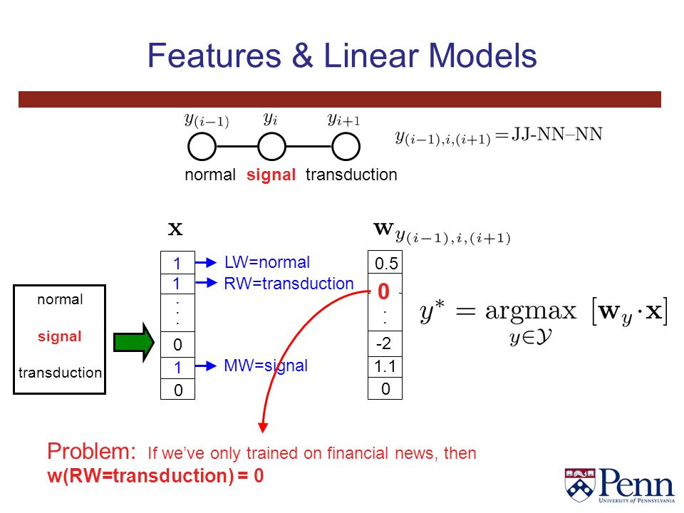 Features & Linear Models 1 0 LW=normal MW=signal RW=transduction 1......