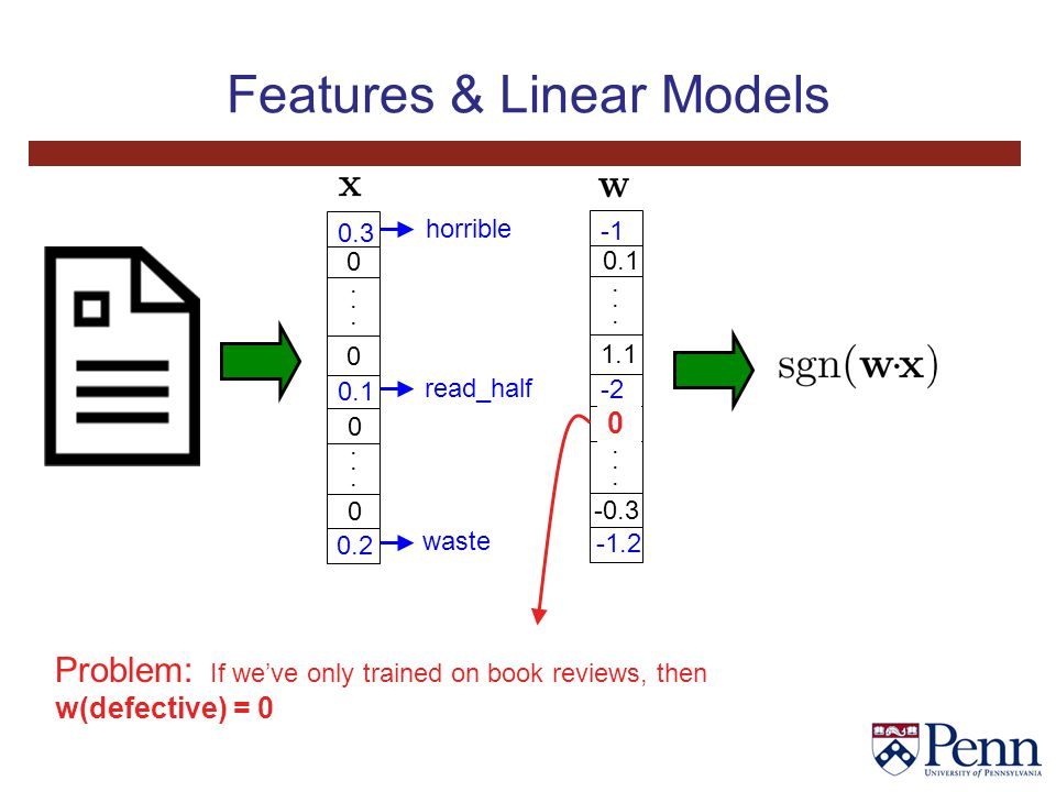 Features & Linear Models 0.3 0 horrible read_half waste 0......