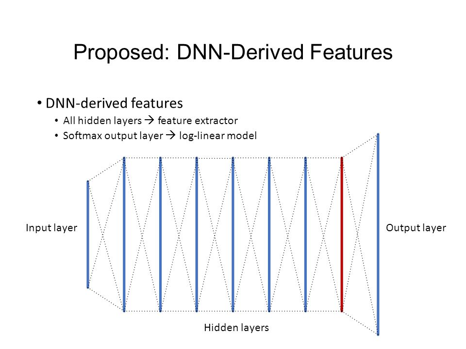 Proposed: DNN-Derived Features DNN-derived features All hidden layers  feature extractor Softmax output layer  log-linear model Input layerOutput layer Hidden layers