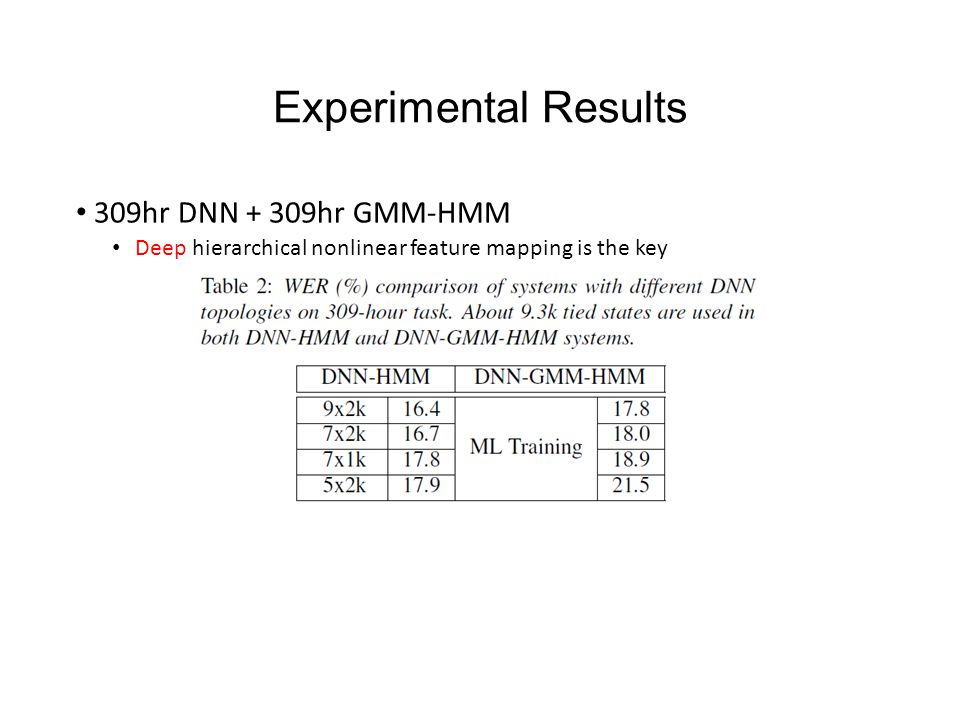 Experimental Results 309hr DNN + 309hr GMM-HMM Deep hierarchical nonlinear feature mapping is the key