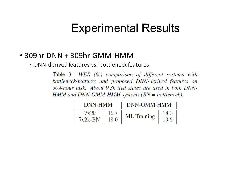 Experimental Results 309hr DNN + 309hr GMM-HMM DNN-derived features vs. bottleneck features