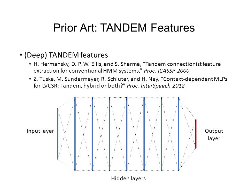 Prior Art: TANDEM Features (Deep) TANDEM features H.