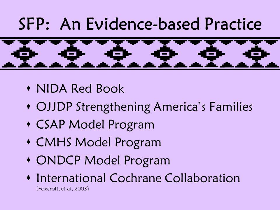 SFP: An Evidence-based Practice  NIDA Red Book  OJJDP Strengthening America's Families  CSAP Model Program  CMHS Model Program  ONDCP Model Program  International Cochrane Collaboration (Foxcroft, et al, 2003)