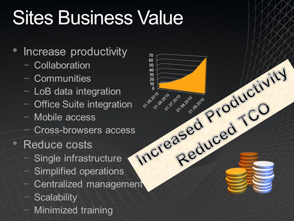 Sites Business Value Increase productivity −Collaboration −Communities −LoB data integration −Office Suite integration −Mobile access −Cross-browsers access Reduce costs −Single infrastructure −Simplified operations −Centralized management −Scalability −Minimized training
