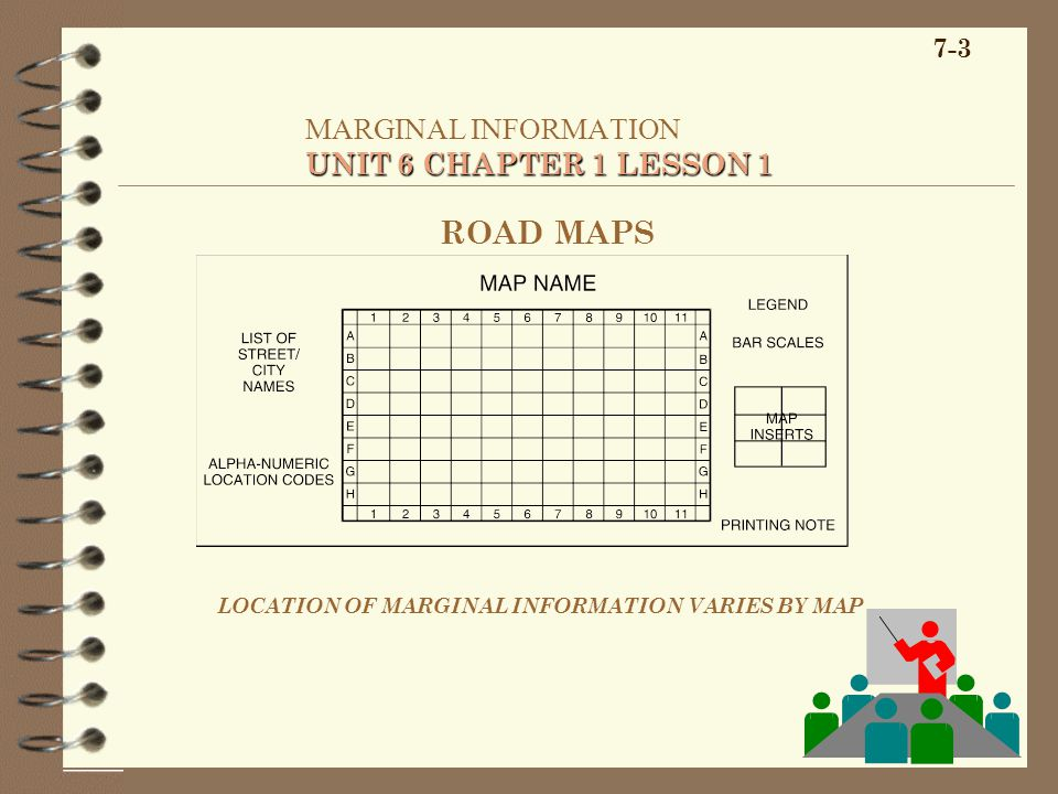 UNIT 6 CHAPTER 1 LESSON 1 MARGINAL INFORMATION UNIT 6 CHAPTER 1 LESSON 1 7-3 ROAD MAPS LOCATION OF MARGINAL INFORMATION VARIES BY MAP