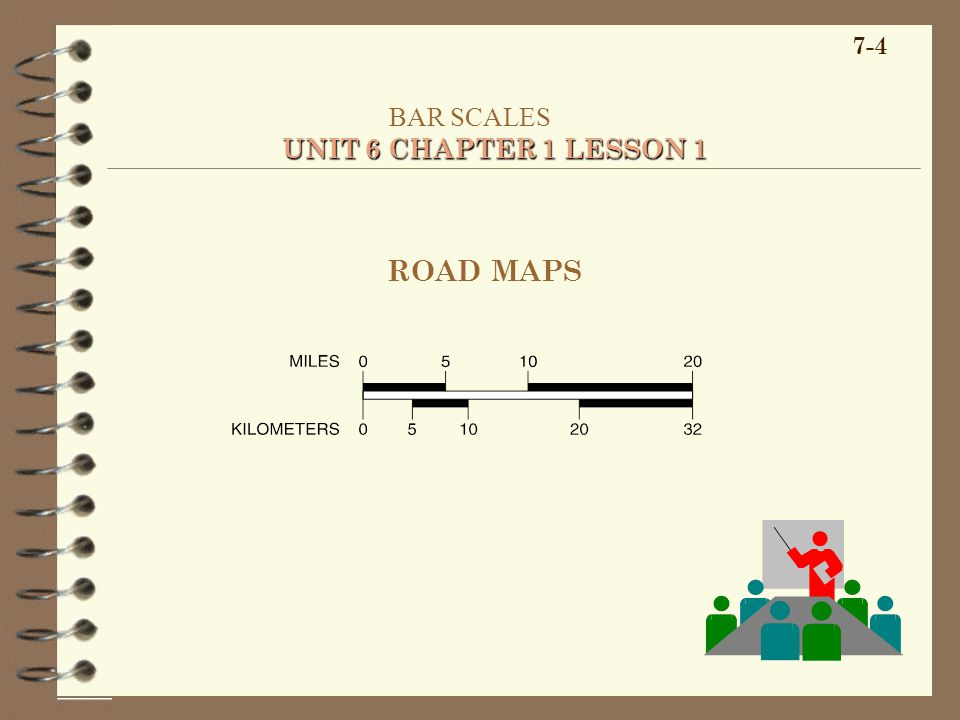 UNIT 6 CHAPTER 1 LESSON 1 BAR SCALES UNIT 6 CHAPTER 1 LESSON 1 7-4 ROAD MAPS