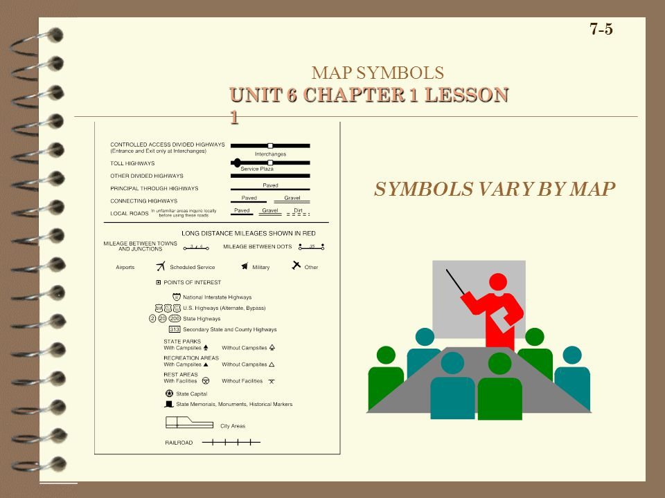 UNIT 6 CHAPTER 1 LESSON 1 MAP SYMBOLS UNIT 6 CHAPTER 1 LESSON 1 7-5 SYMBOLS VARY BY MAP