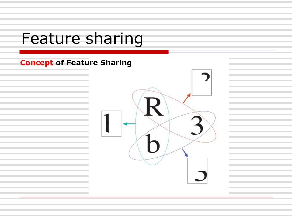 Feature sharing Concept of Feature Sharing