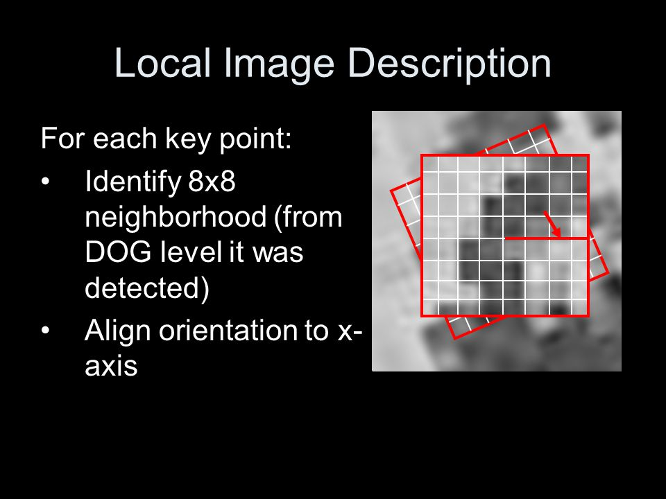 Local Image Description 3.Calculate gradient magnitude and orientation map 4.Weight by Gaussian