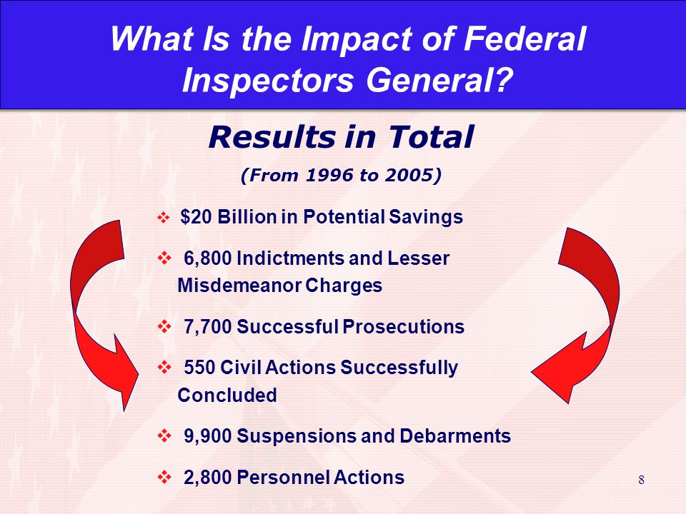 8 What Is the Impact of Federal Inspectors General.
