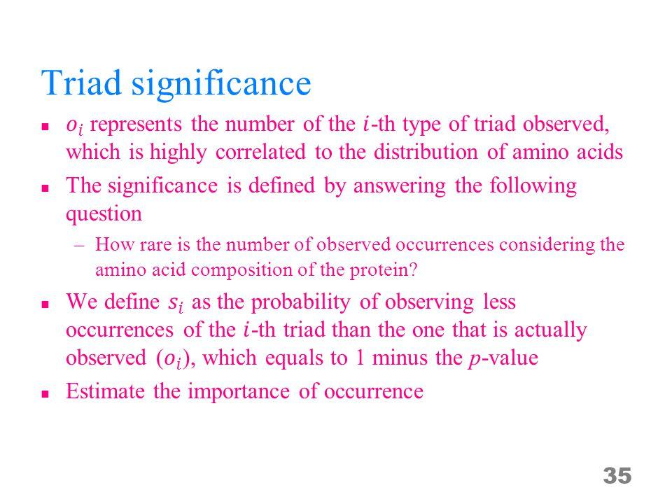 Triad significance 35