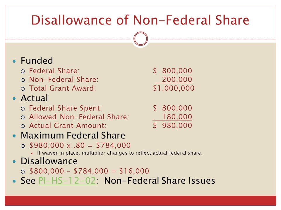 Disallowance of Non-Federal Share Funded  Federal Share: $ 800,000  Non-Federal Share: 200,000  Total Grant Award:$1,000,000 Actual  Federal Share