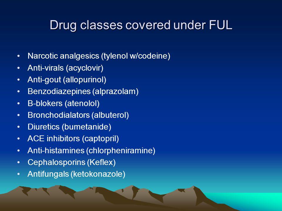 Drug classes covered under FUL Narcotic analgesics (tylenol w/codeine) Anti-virals (acyclovir) Anti-gout (allopurinol) Benzodiazepines (alprazolam) B-blokers (atenolol) Bronchodialators (albuterol) Diuretics (bumetanide) ACE inhibitors (captopril) Anti-histamines (chlorpheniramine) Cephalosporins (Keflex) Antifungals (ketokonazole)