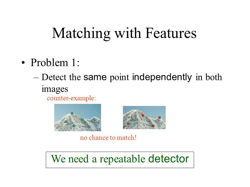 Matching with Features Problem 1: –Detect the same point independently in both images no chance to match! We need a repeatable detector counter-exampl