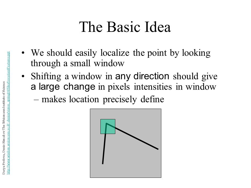 The Basic Idea We should easily localize the point by looking through a small window Shifting a window in any direction should give a large change in
