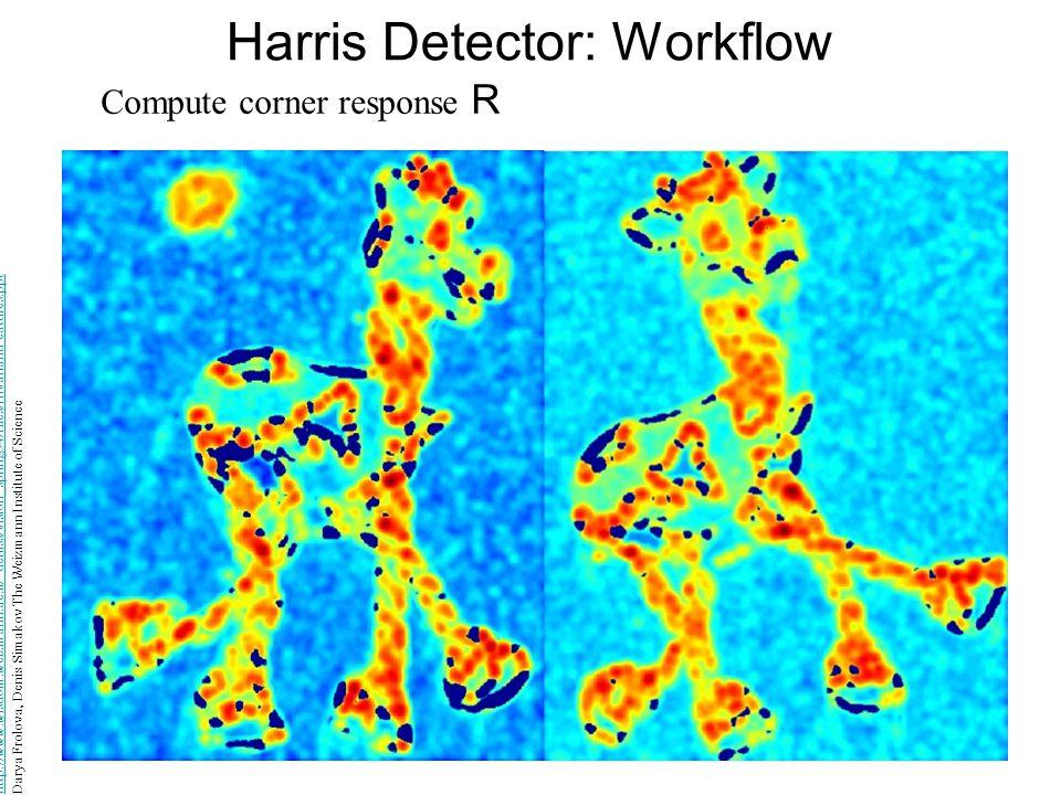 Harris Detector: Workflow Compute corner response R http://www.wisdom.weizmann.ac.il/~deniss/vision_spring04/files/InvariantFeatures.ppt Darya Frolova