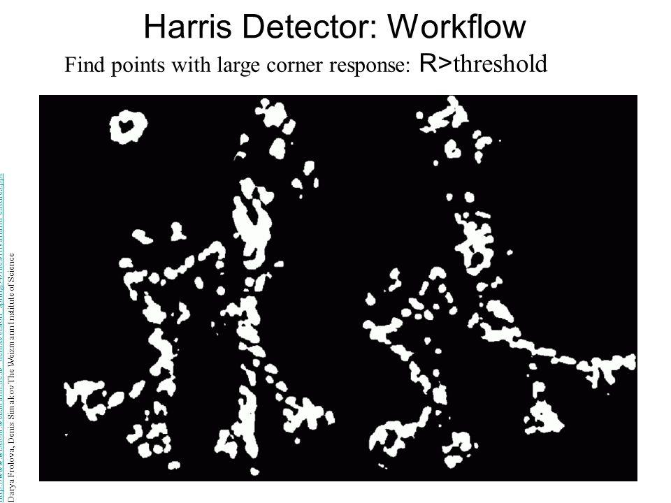 Harris Detector: Workflow Find points with large corner response: R> threshold http://www.wisdom.weizmann.ac.il/~deniss/vision_spring04/files/Invarian