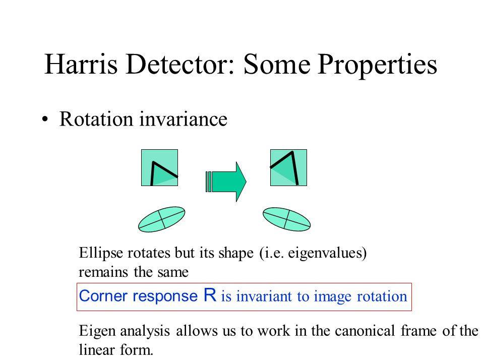 Harris Detector: Some Properties Rotation invariance Ellipse rotates but its shape (i.e. eigenvalues) remains the same Corner response R is invariant