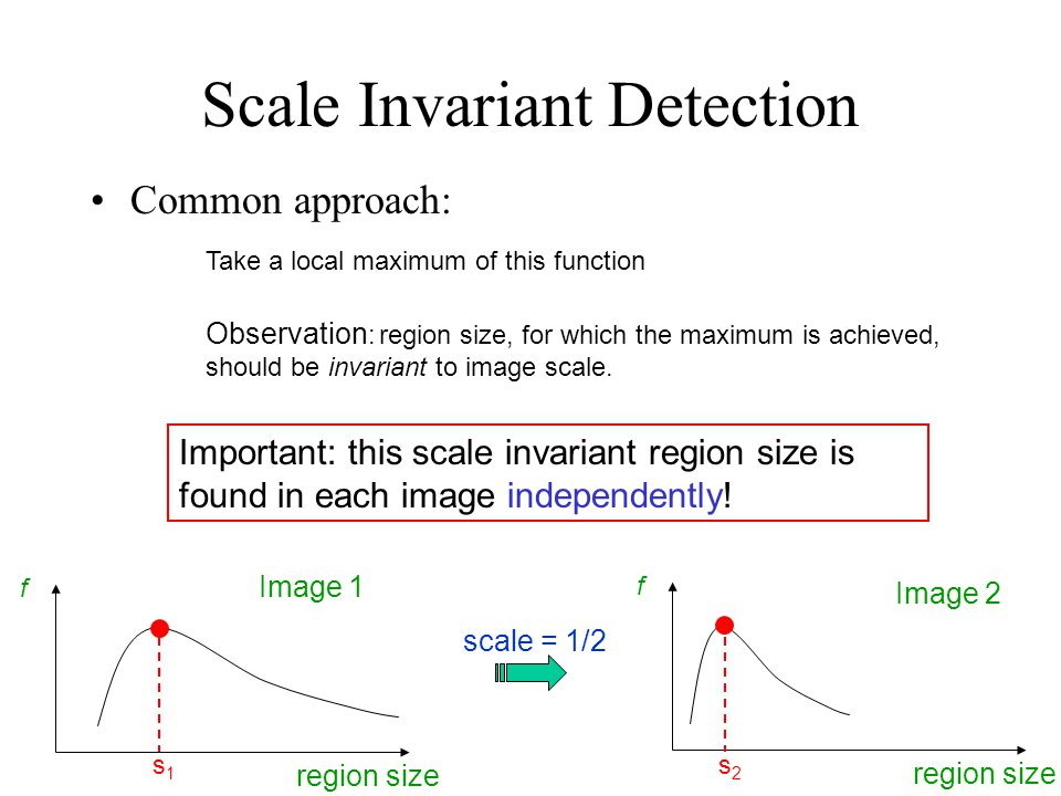 Scale Invariant Detection Common approach: scale = 1/2 f region size Image 1 f region size Image 2 Take a local maximum of this function Observation :