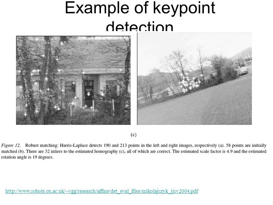 Example of keypoint detection http://www.robots.ox.ac.uk/~vgg/research/affine/det_eval_files/mikolajczyk_ijcv2004.pdf