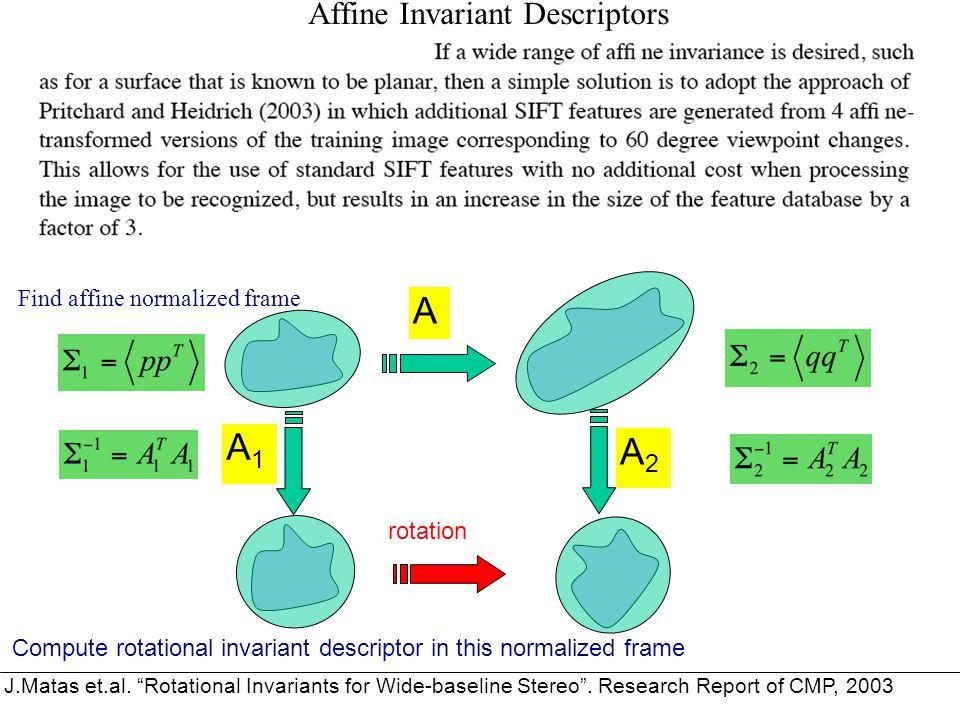 """Affine Invariant Descriptors Find affine normalized frame J.Matas et.al. """"Rotational Invariants for Wide-baseline Stereo"""". Research Report of CMP, 200"""