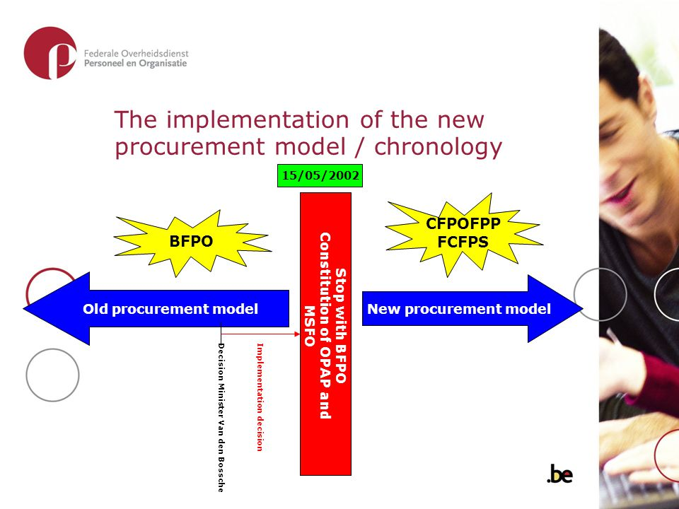 The implementation of the new procurement model / chronology Old procurement model New procurement model CFPOFPP FCFPS BFPO Decision Minister Van den BosscheImplementation decision Stop with BFPO Constitution of OPAP and MSFO 15/05/2002