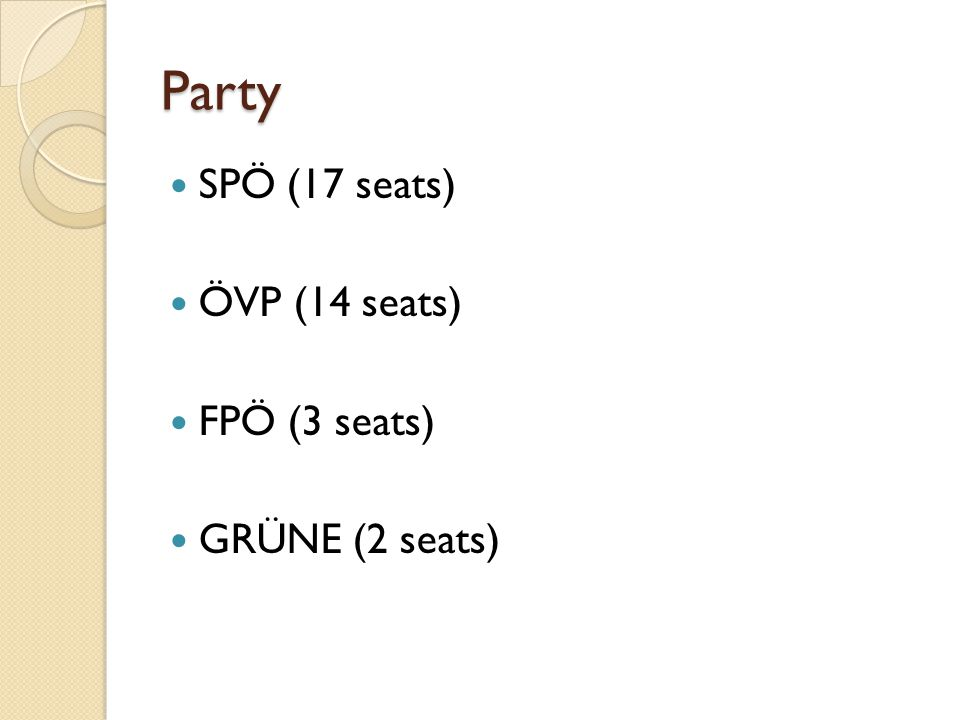 Party SPÖ (17 seats) ÖVP (14 seats) FPÖ (3 seats) GRÜNE (2 seats)