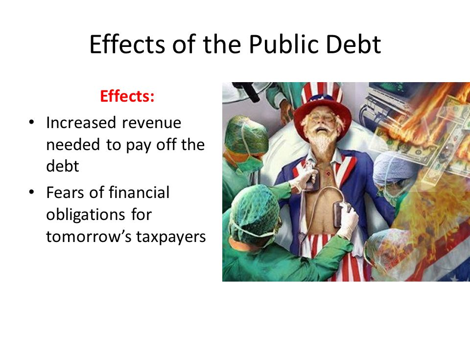Effects of the Public Debt Effects: Increased revenue needed to pay off the debt Fears of financial obligations for tomorrow's taxpayers