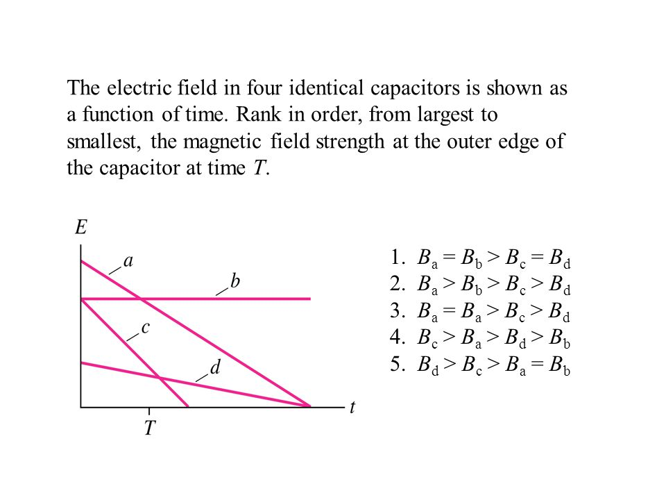 The electric field in four identical capacitors is shown as a function of time.